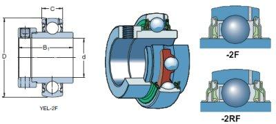 hull bearings of the company SKF